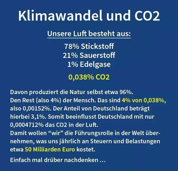 CO2 der Welt preview